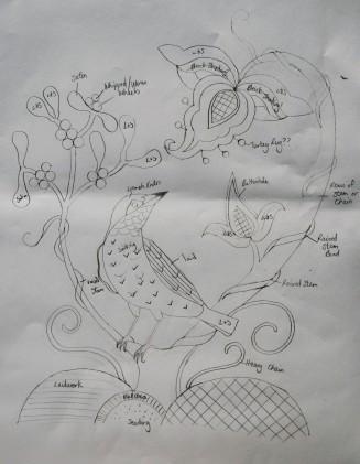 Stitch guide......