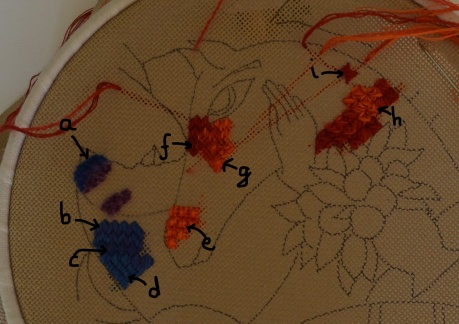 Trying out the stitches.